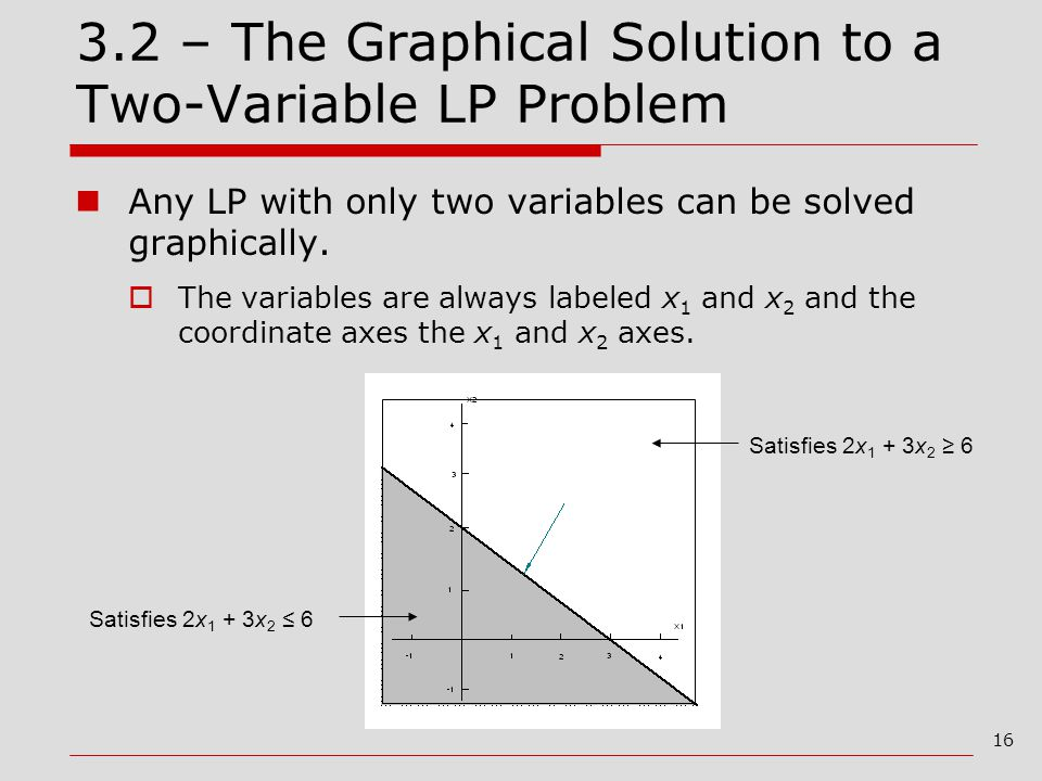 solutions to lp problems (a) use a graphical method to obtain the new optimal solution when the   maximise total proceeds as a linear programming problem in 2 variables and.