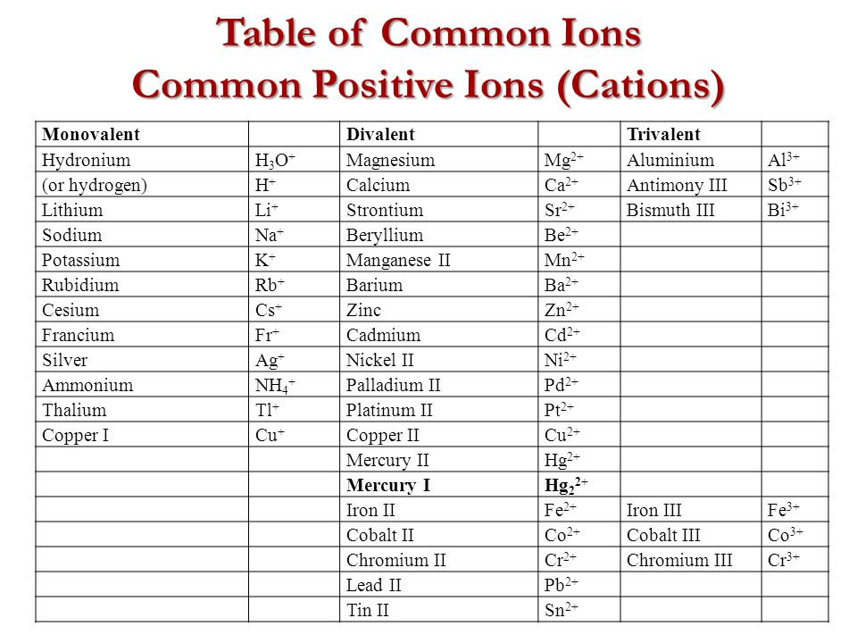 Periodic table abbreviation antimony images periodic table and periodic table abbreviation for iron choice image periodic table periodic table abbreviation antimony images periodic table urtaz Gallery