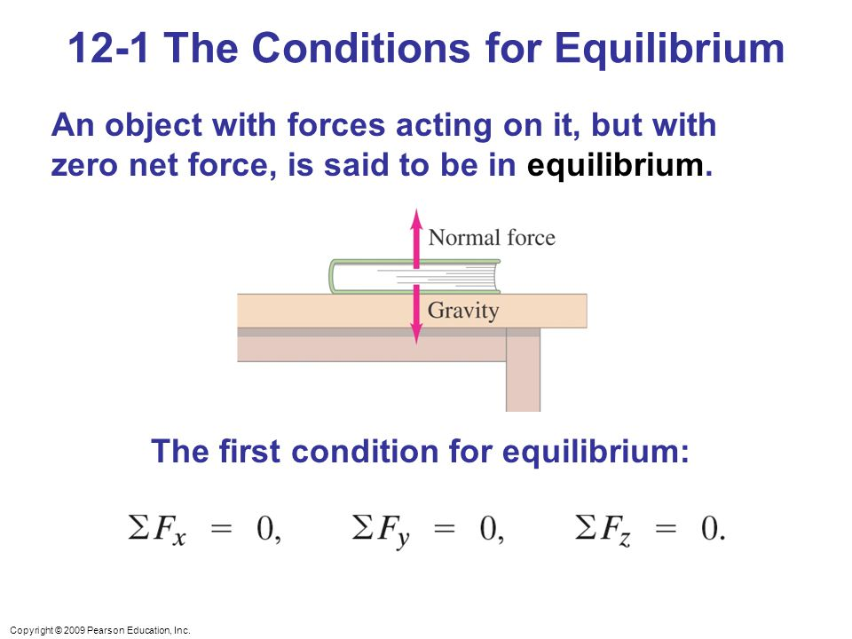 Equilibrium of particles free body diagram equilibrium of rigid 12 1 the conditions for equilibrium ccuart Image collections