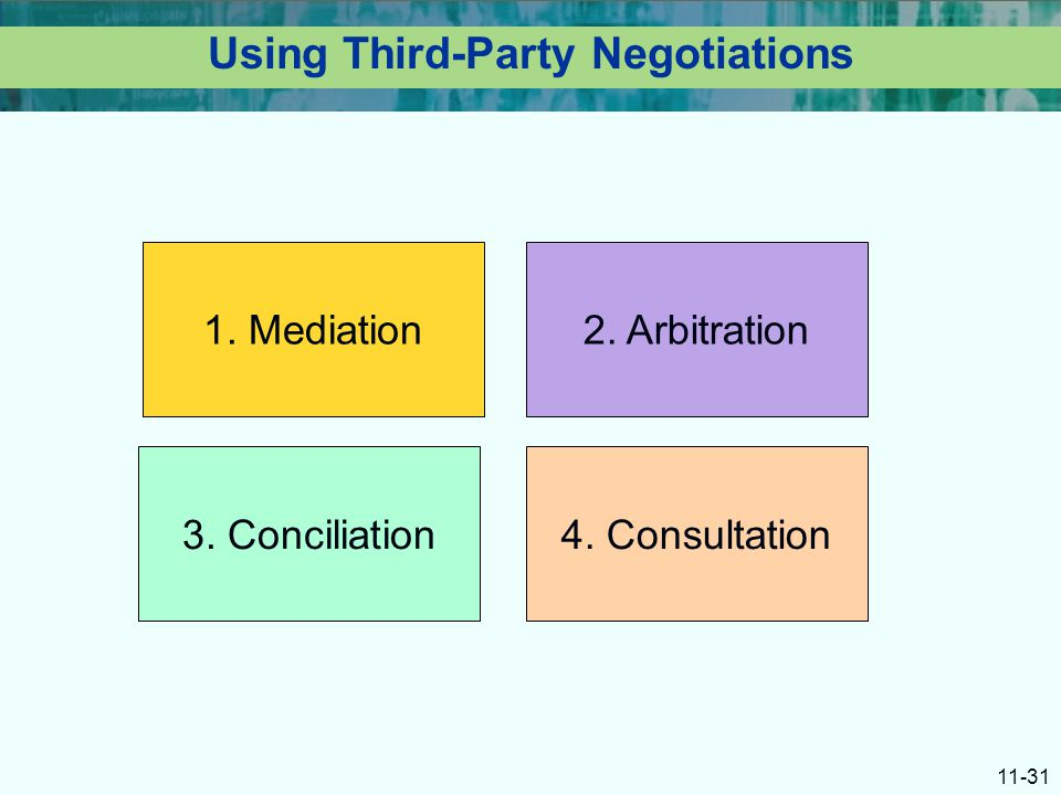 mediation in third party intervention Transformative mediation is an approach to third party intervention that has been  implemented in a range of dispute settings over the past twenty years.