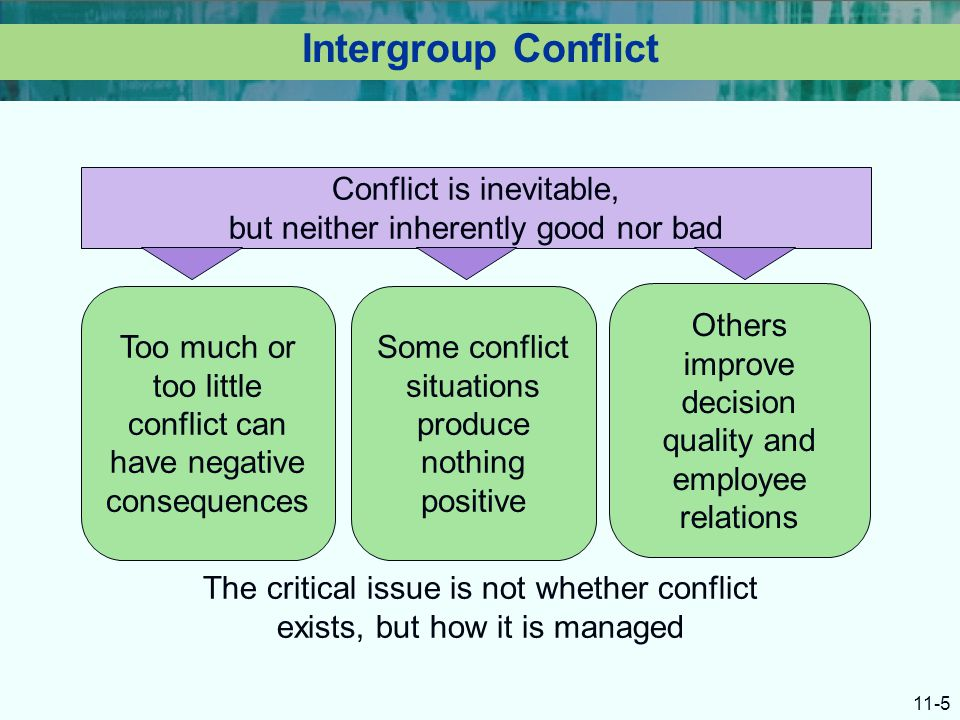 a discussion of the employment relationship as inherently conflictual What employee relations does to help supervisors and employees: provides counsel and advice to supervisors and employees regarding employment-related inquiries assists in the interpretation of university policies and procedures.