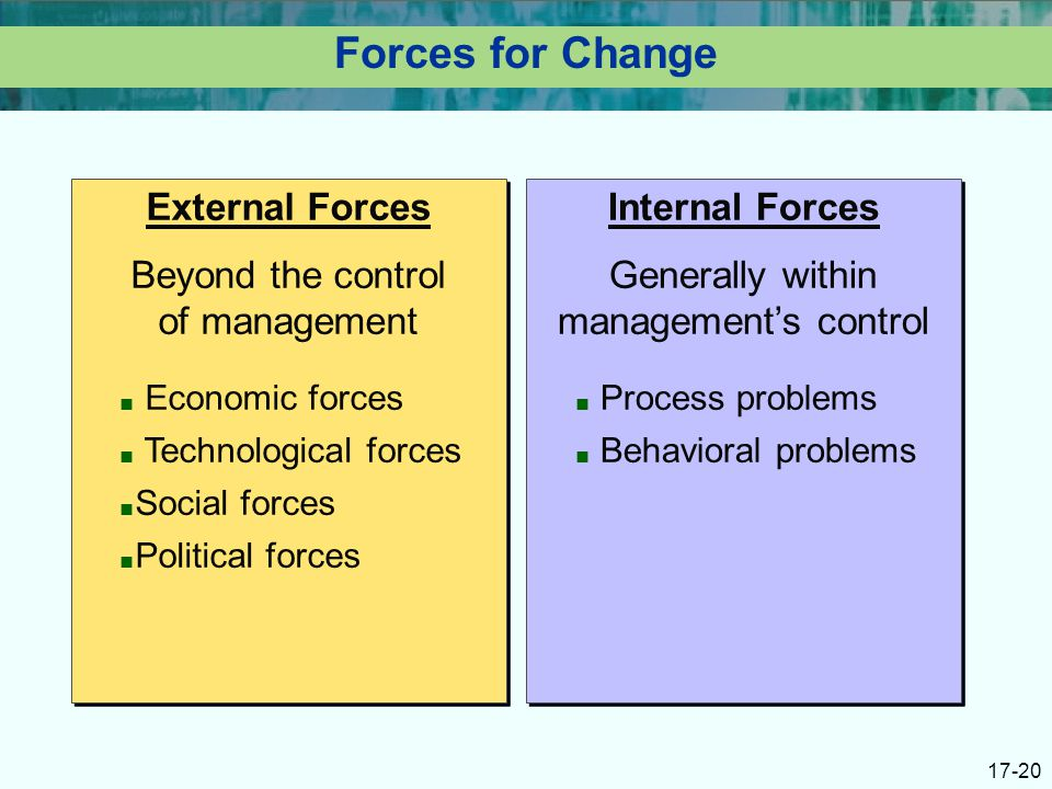 forces of political change in today s Six major forces are driving change in today's world  as well as political or  territorial disputes between india and pakistan, north and south.