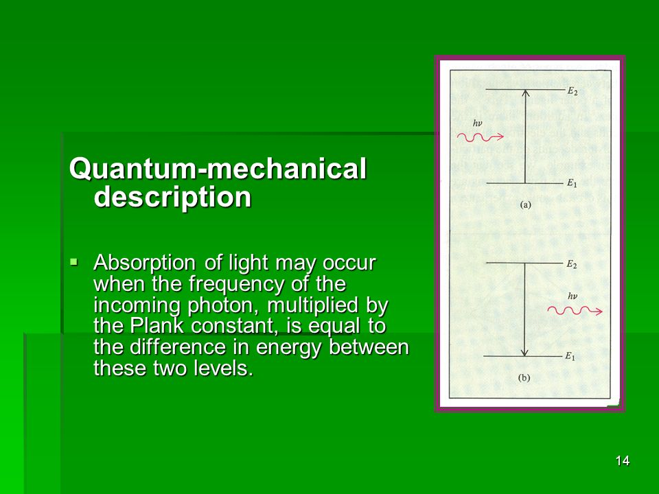 Quantum-mechanical description