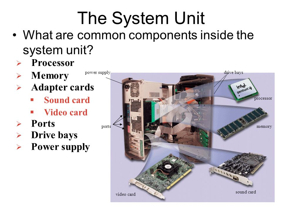introduction to computer components pdf