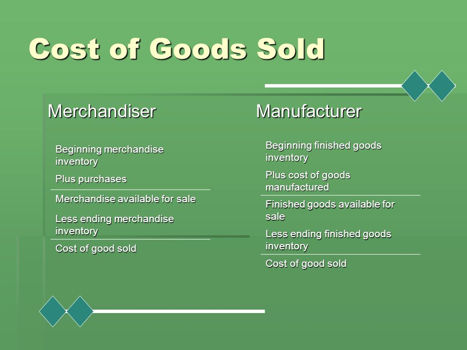 Cost of Goods Sold Merchandiser Manufacturer