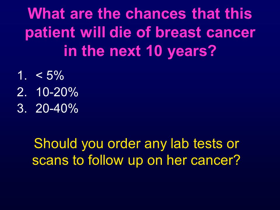 Follow up of breast cancer patients