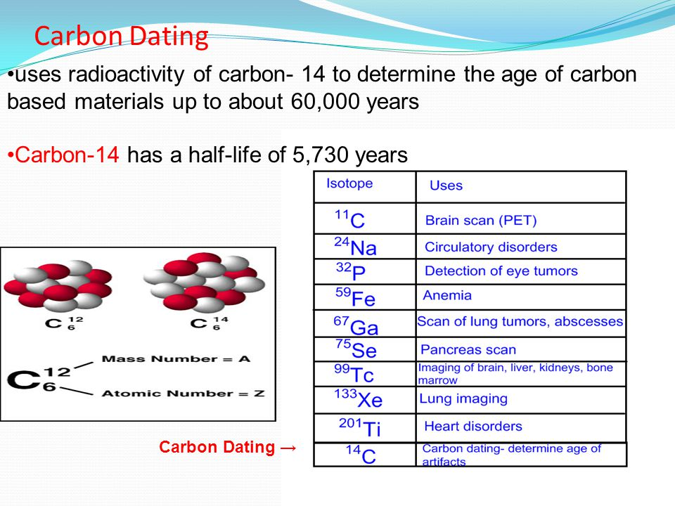 what are the uses of carbon dating