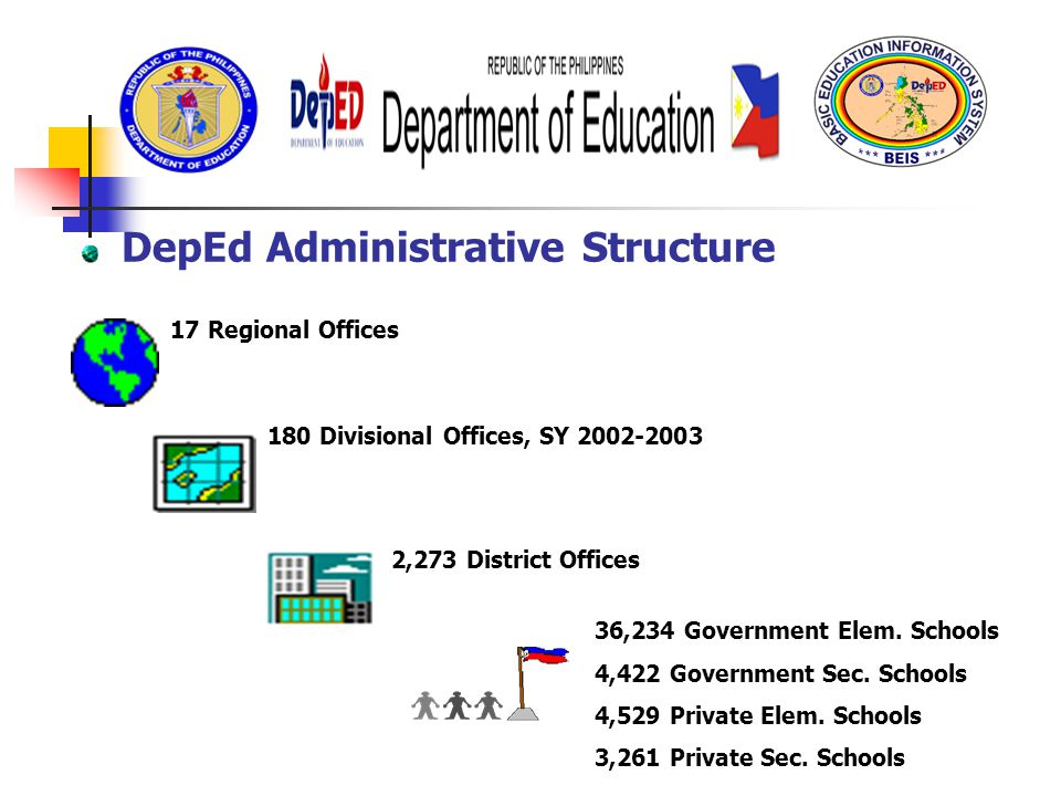 Financial management information system ppt video online download 14 deped administrative structure fandeluxe Gallery