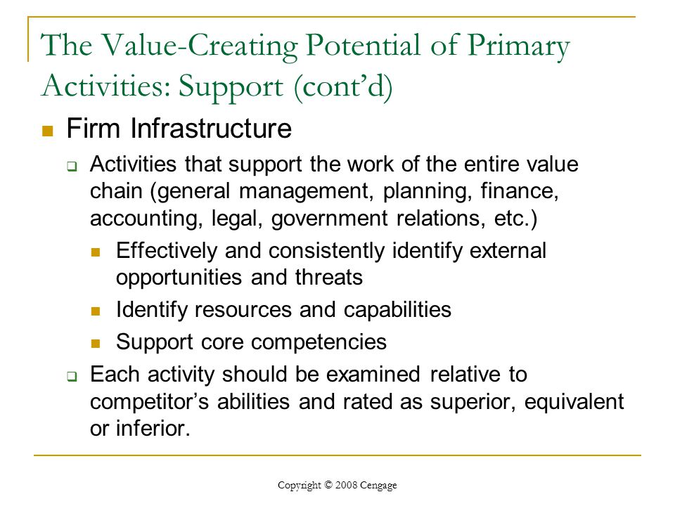 The Value-Creating Potential of Primary Activities: Support (cont'd)