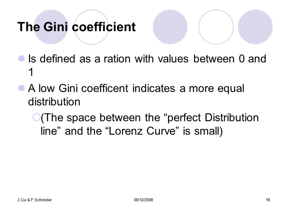 lorenz curve and gini coefficient relationship tips