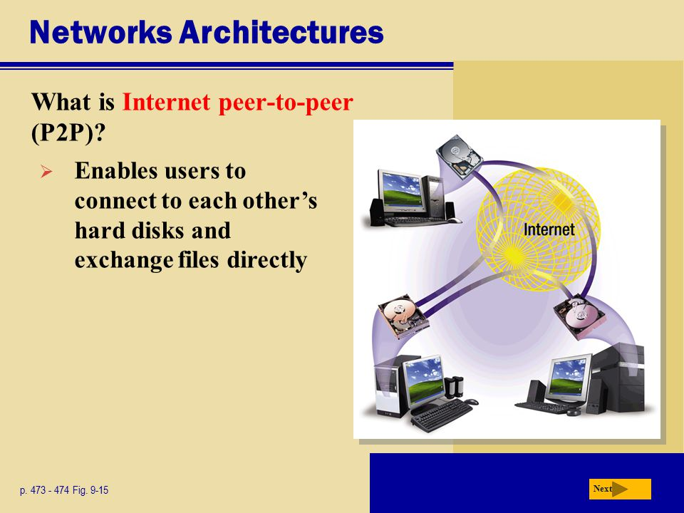 Networks Architectures