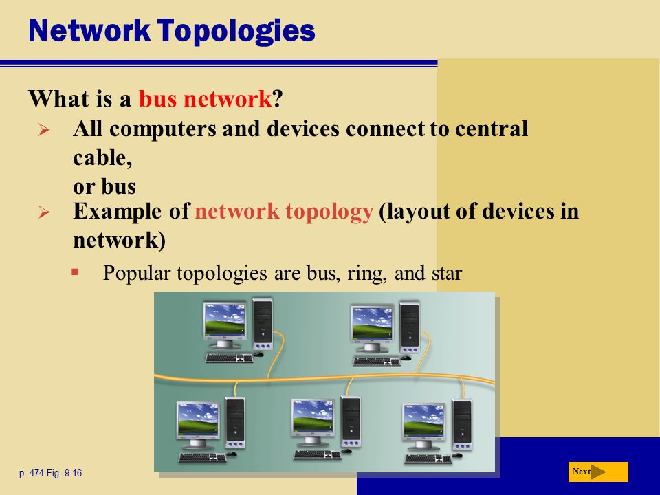 Network Topologies What is a bus network