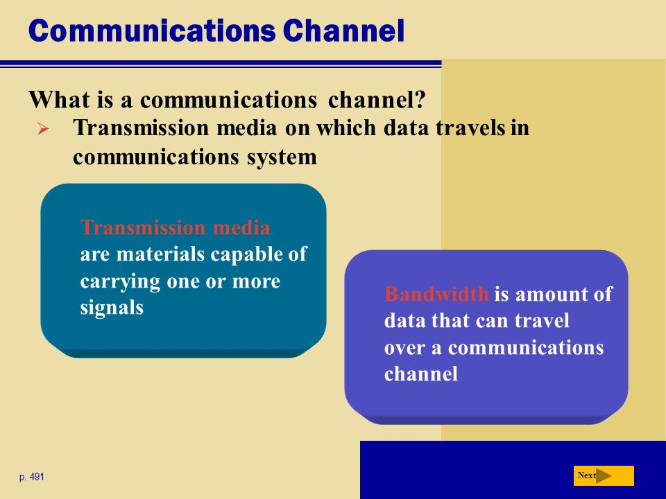 Communications Channel