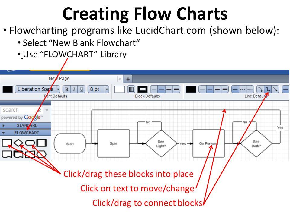 6 creating - Flowchart Blocks