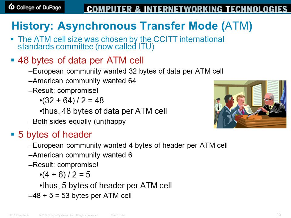 history of asynchronous transfer mode Atm • ip over atm • label switching lecture #19: 11-08-01 3 history •  telephone companies supported voice telephony: 4 khz analog, 64 kbps digital.