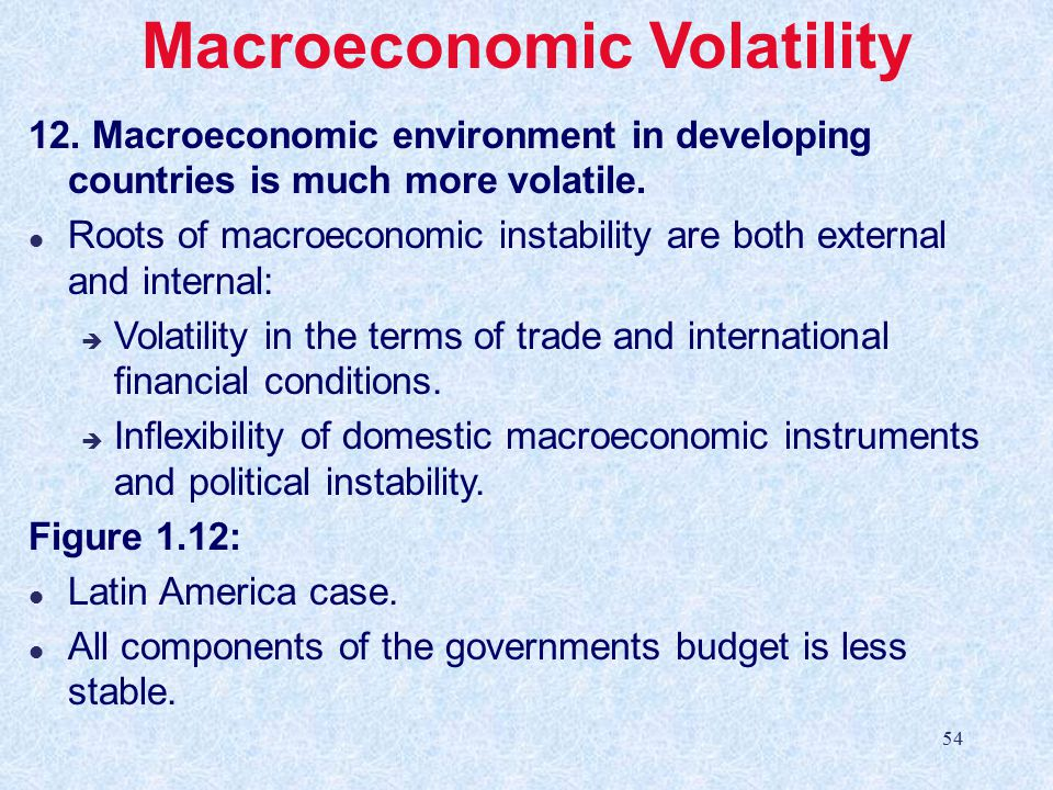 macro environment slideshare
