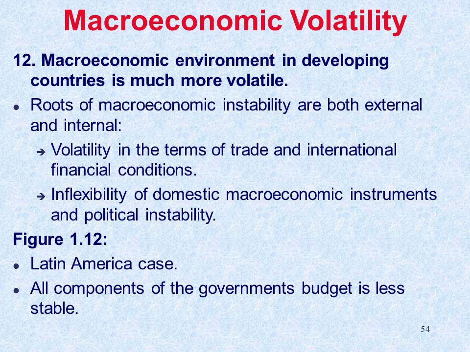 macro environment slideshare