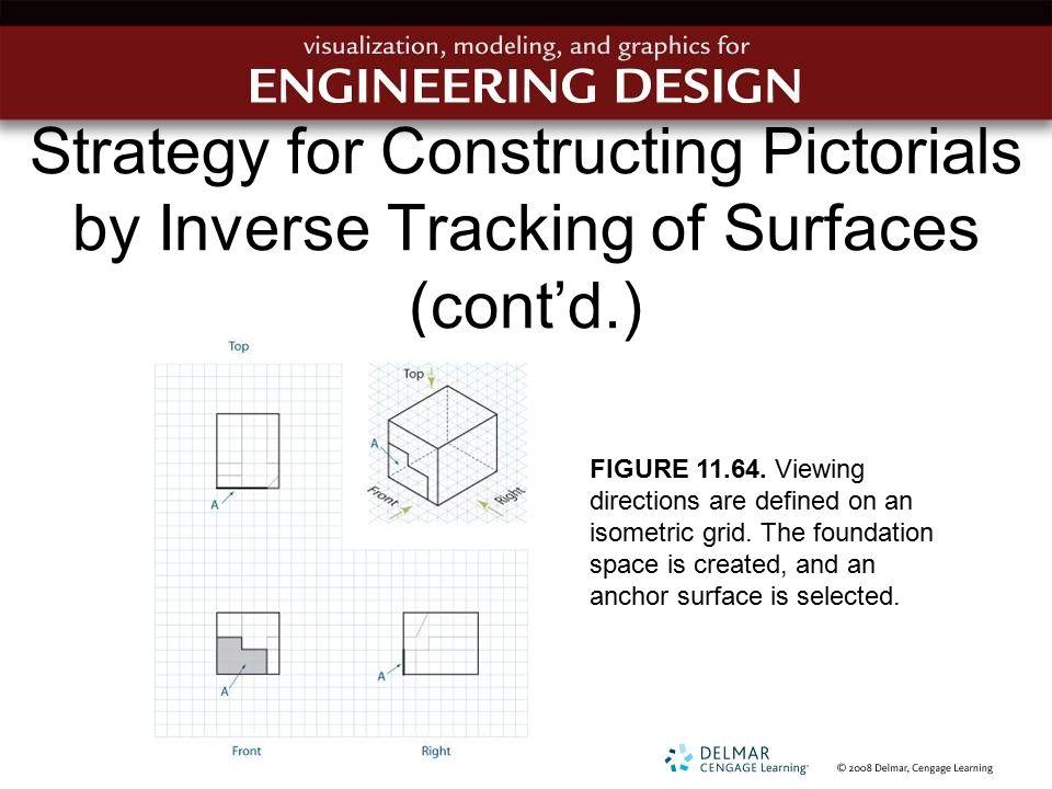 Advanced Visualization Techniques - ppt video online download
