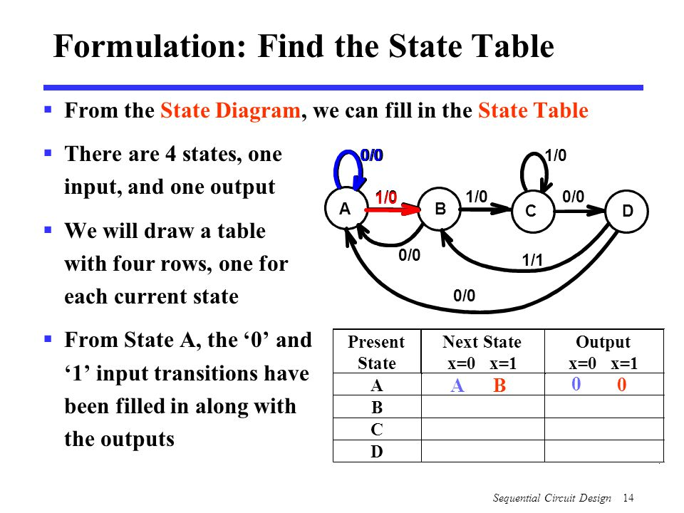 how to find state diagrams equivalent