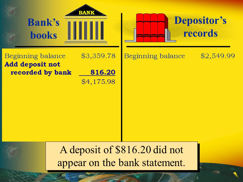 A deposit of $ did not appear on the bank statement.