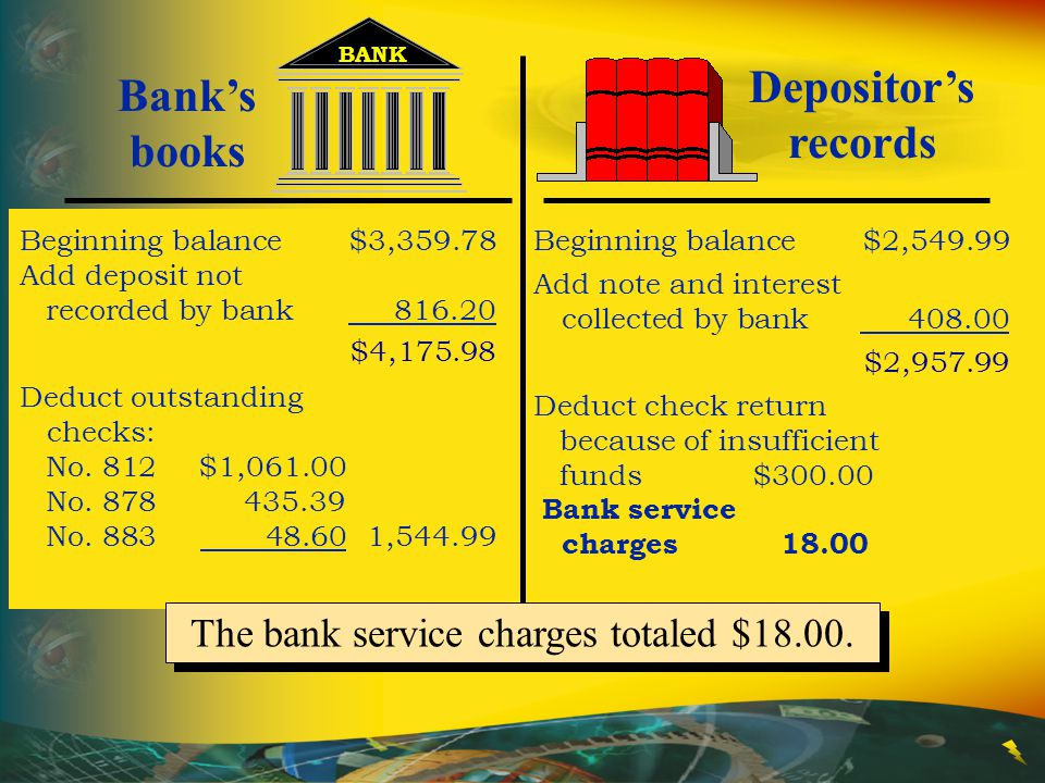 The bank service charges totaled $18.00.