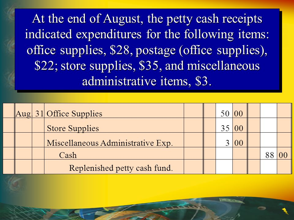 At the end of August, the petty cash receipts indicated expenditures for the following items: office supplies, $28, postage (office supplies), $22; store supplies, $35, and miscellaneous administrative items, $3.