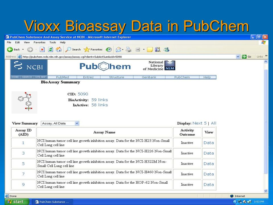 Vioxx Bioassay Data in PubChem