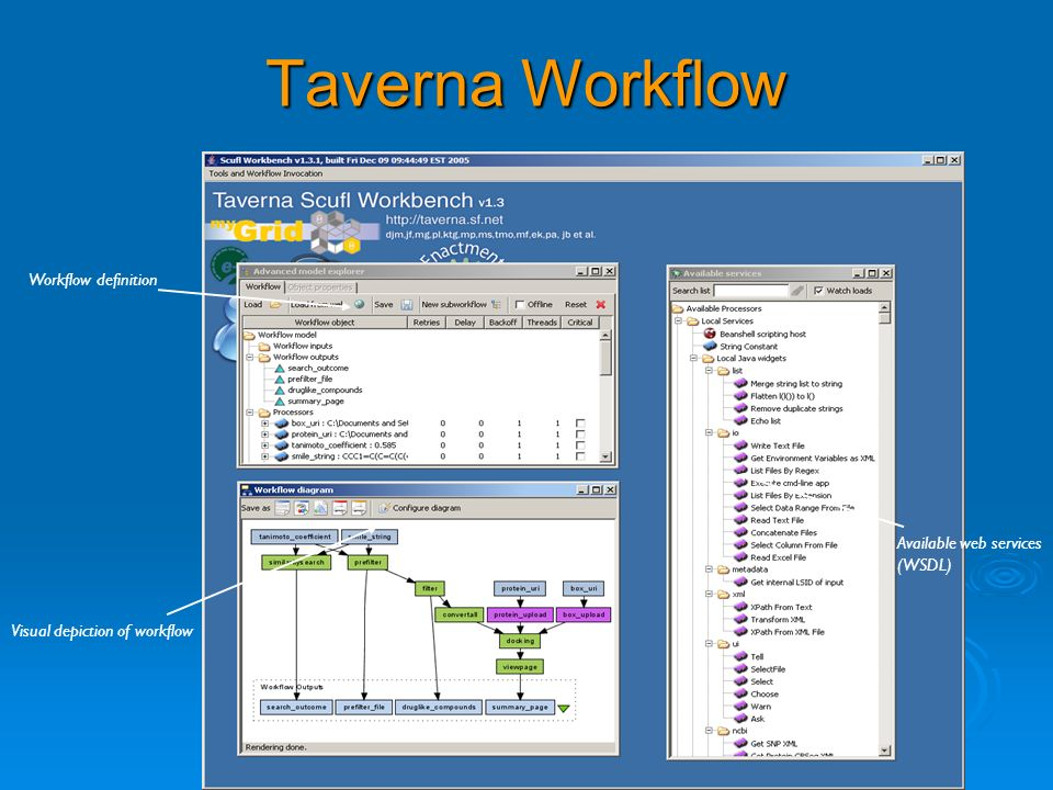 Taverna Workflow Workflow definition Available web services (WSDL)