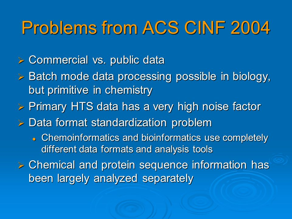 Problems from ACS CINF 2004 Commercial vs. public data