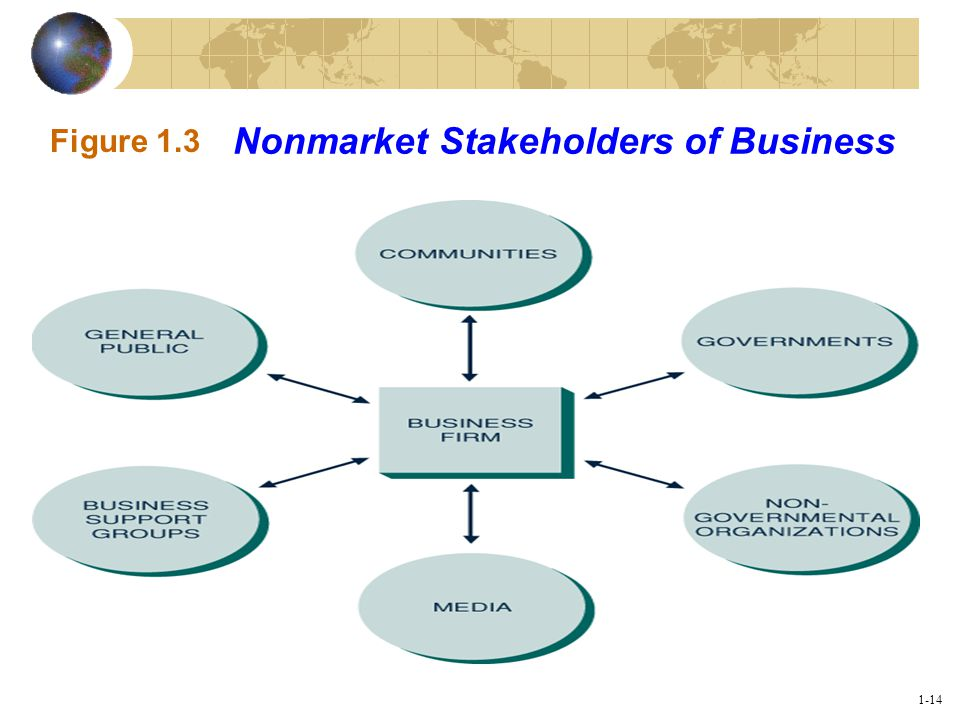 relevant market and nonmarket stakeholders in cisco The battle over the institutional ecology of the digitally  on a market model or a nonmarket  over the institutional ecology of the digital environment.