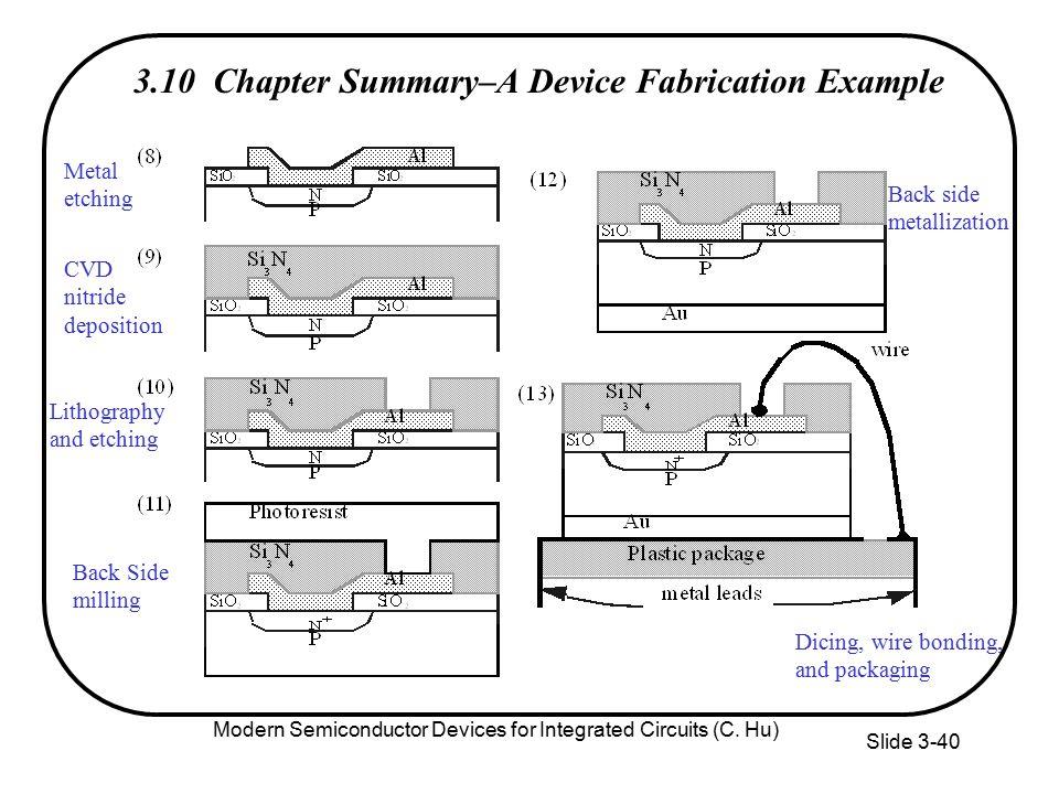 Chapter Summary Templates - radioincogible.tk