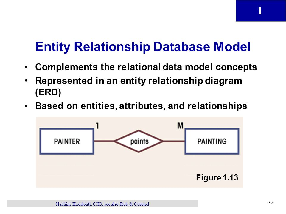 entity relationship diagram example for database