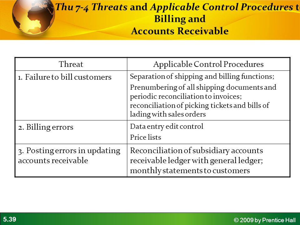 threat and control in revenue cycle In today's difficult economic climate, business managers must carefully consider all aspects of business operations to minimize waste and increase efficiency the revenue cycle continues to be the primary area of fraud and abuse requiring strong, comprehensive internal controls (aicpa 2002) internal controls in the.