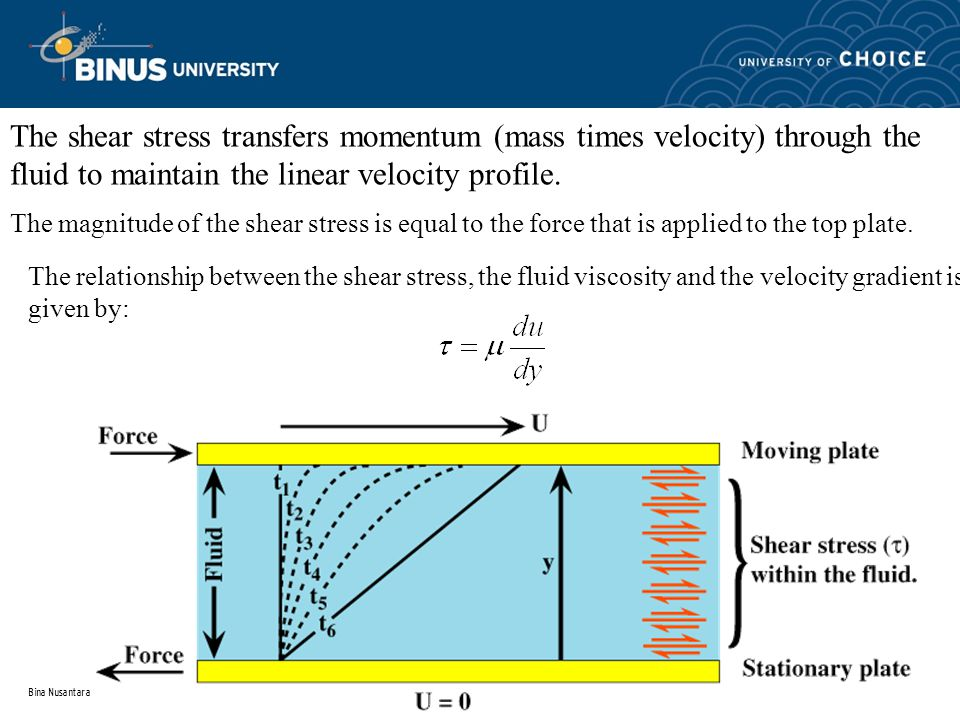shear stress and rate relationship to time