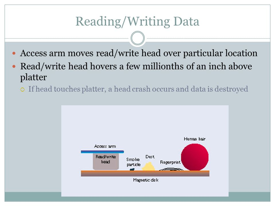 Reading/Writing DataAccess arm moves read/write head over particular location. Read/write head hovers a few millionths of an inch above platter.