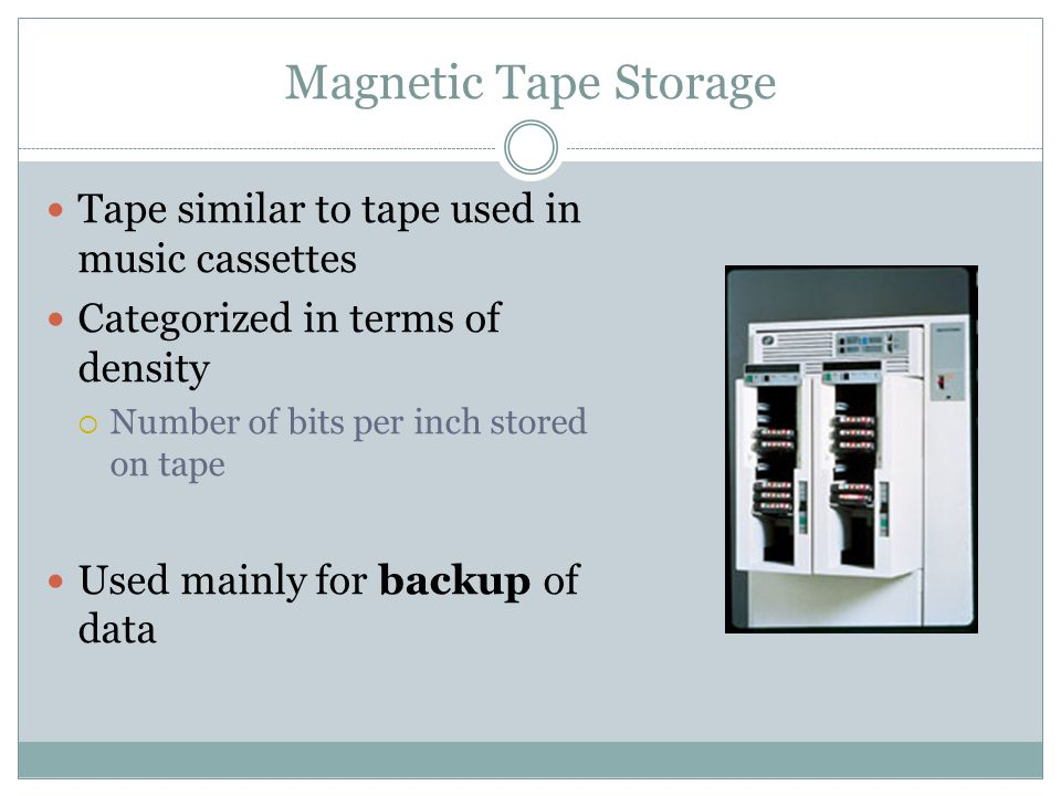 Magnetic Tape Storage Tape similar to tape used in music cassettes