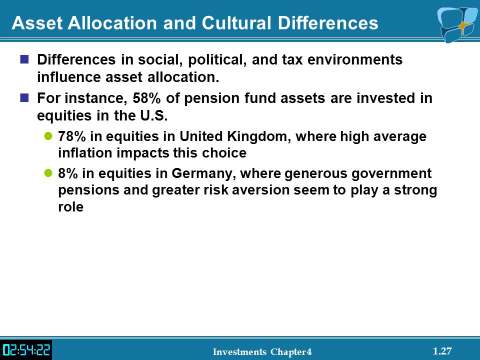 Asset Allocation and Cultural Differences