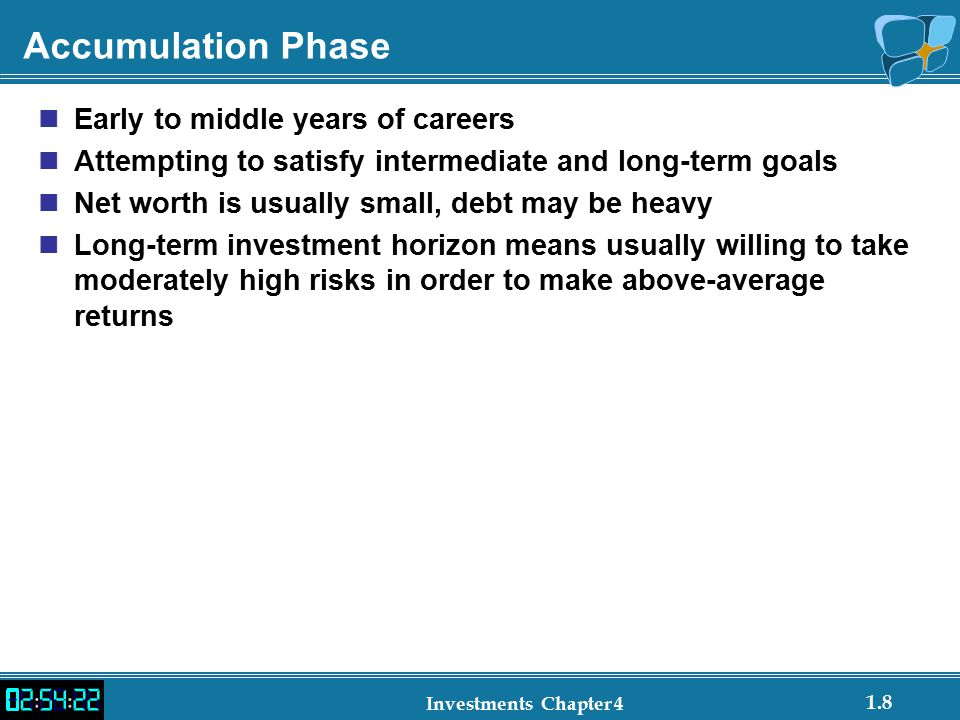 Accumulation Phase Early to middle years of careers