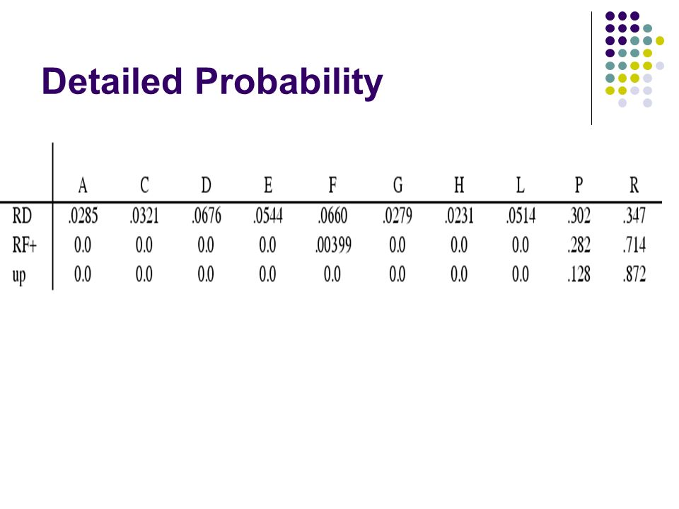 Detailed Probability