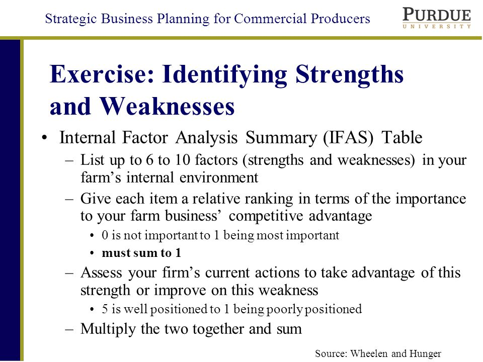 list your strengths and weaknesses