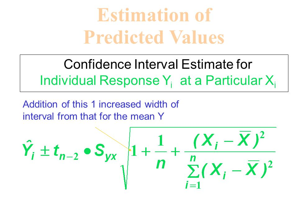 Estimation of Predicted Values