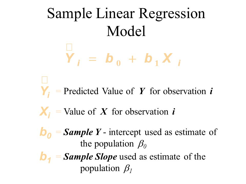 Sample Linear Regression Model
