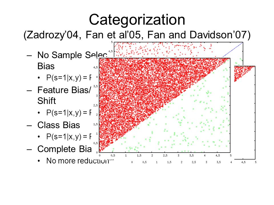 Categorization (Zadrozy'04, Fan et al'05, Fan and Davidson'07)