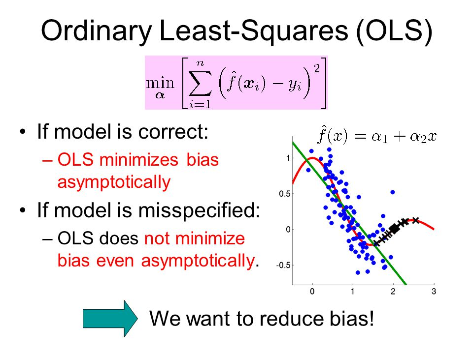 Ordinary Least-Squares (OLS)