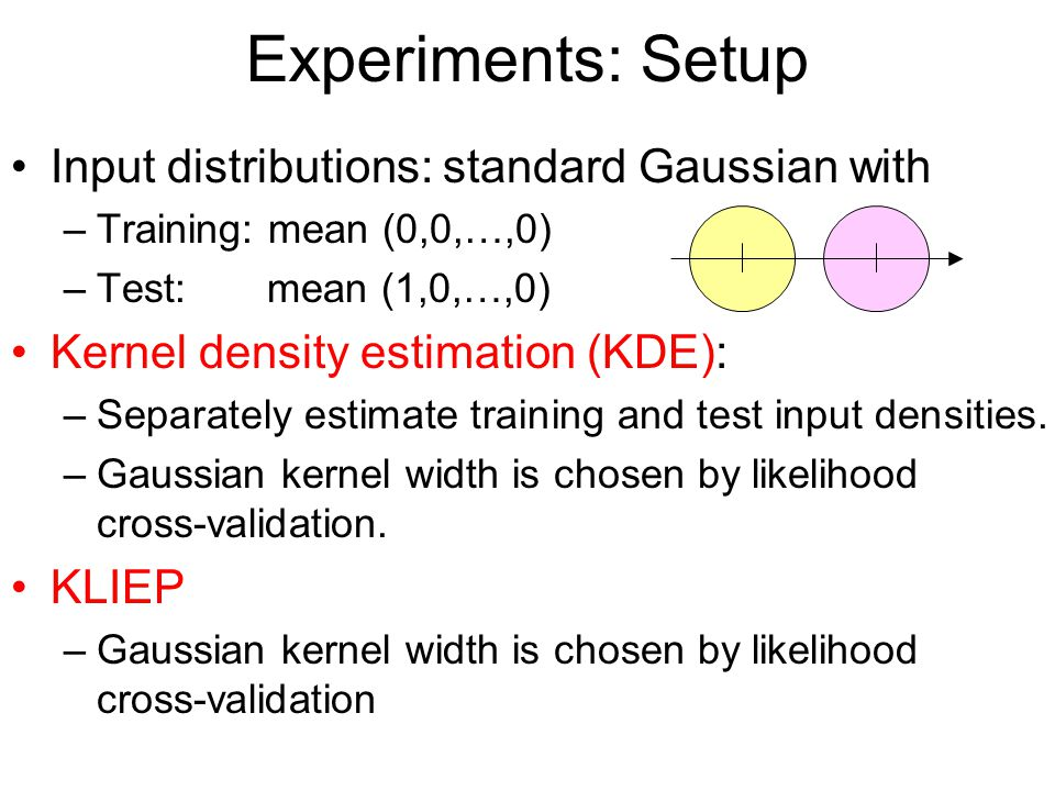 Experiments: Setup Input distributions: standard Gaussian with