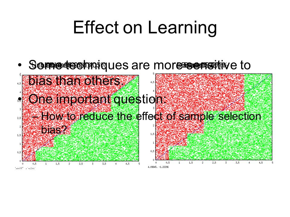 Effect on Learning Some techniques are more sensitive to bias than others. One important question: