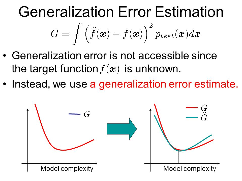 Generalization Error Estimation