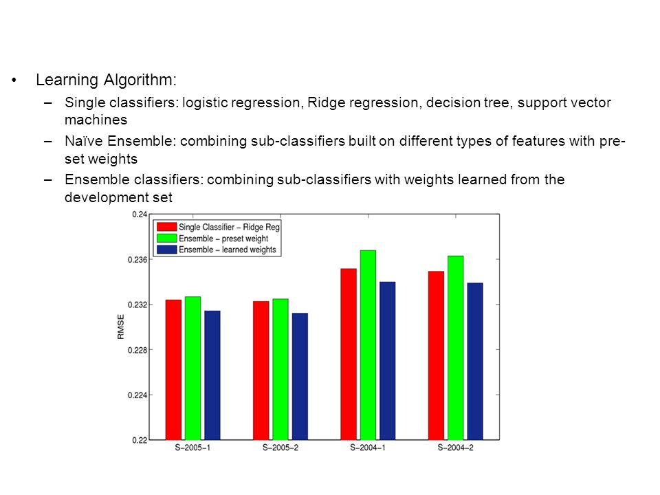 Learning Algorithm: Single classifiers: logistic regression, Ridge regression, decision tree, support vector machines.