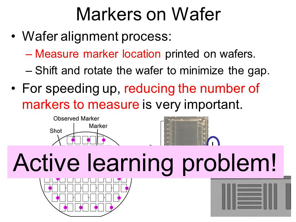 Active learning problem!