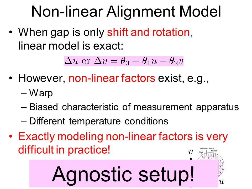 Non-linear Alignment Model